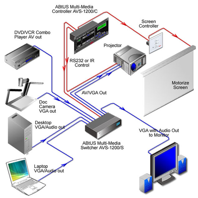 Коммутатор d-link des-1024d 24 порта 10/100 мбит/с utp unmanaged 19